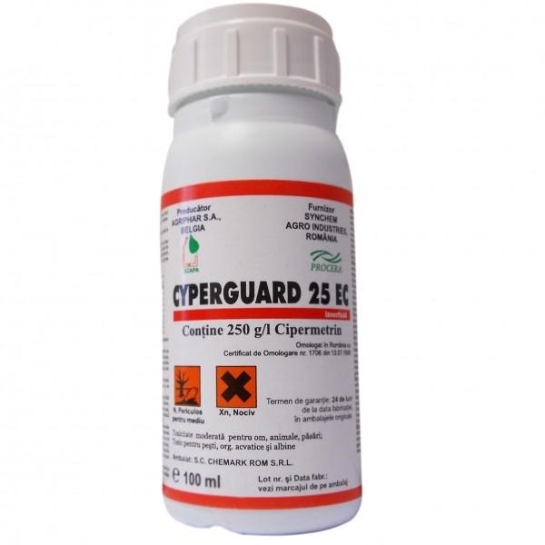 cyperguard1